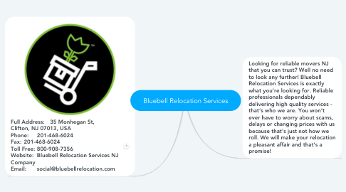 Mind Map: Bluebell Relocation Services