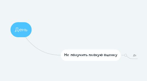 Mind Map: День