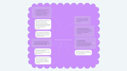 Mind Map: Técnicas culinarias en frutas