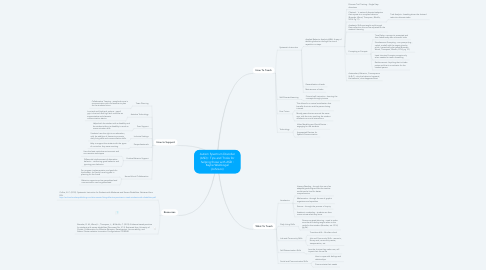 Mind Map: Autism Spectrum Disorder (ASD) : Tips and Tricks for helping those with ASD : Kaylie Waldvogel (Johnson)