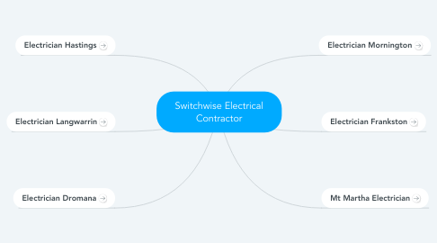 Mind Map: Switchwise Electrical Contractor