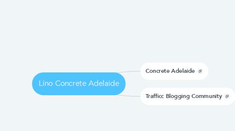 Mind Map: Lino Concrete Adelaide