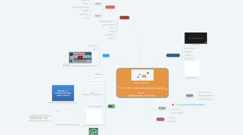 Mind Map: Office Grundkurs Kontakt: leon@frostbitten-unicorn.media