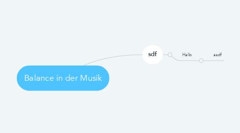 Mind Map: Balance in der Musik