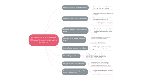 Mind Map: 8 Questions to Ask Yourself If You're Struggling to Make an Impact