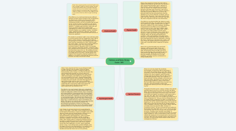 Mind Map: Holmes and Rahe Stress Scale: 305