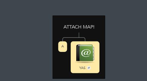 Mind Map: ATTACH MAP!