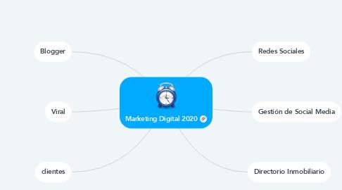 Mind Map: Marketing Digital 2020