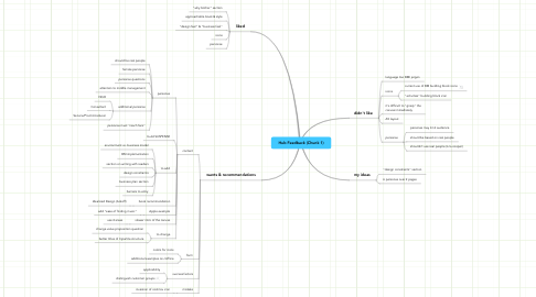 Mind Map: Hub Feedback (Chunk 1)