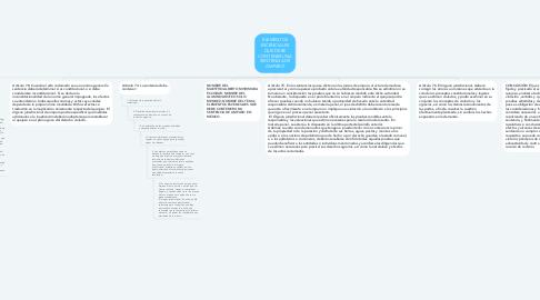 Mind Map: RELACIONES INDIVIDUALES DE TRABAJO