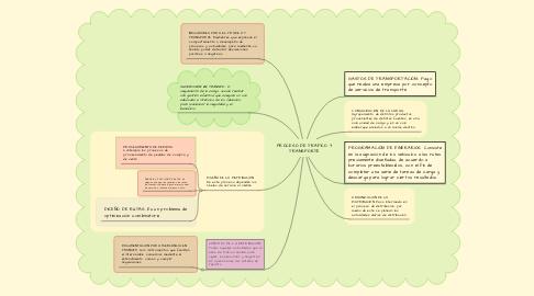 Mind Map: PROCESO DE TRAFICO Y TRANSPORTE