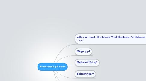 Mind Map: Businessidé på nätet