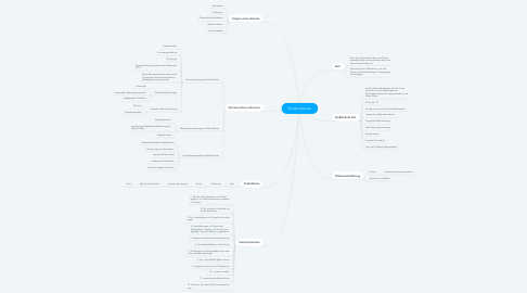Mind Map: Sturzprophlaxe