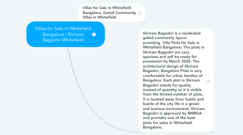 Mind Map: Villas for Sale in Whitefield Bangalore | Shriram Bageshri Whitefield