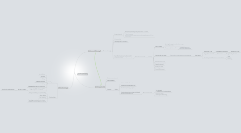 Mind Map: The Question Concerning Technology