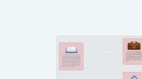 Mind Map: 3 Sets of Goals