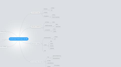 Mind Map: Grobkonzept Einführung in die VRL