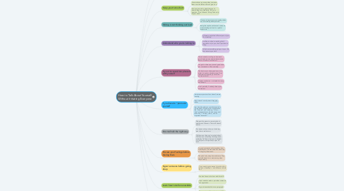 Mind Map: How to Talk About Yourself Without Irritating Everyone