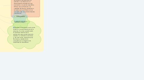 Mind Map: Pricipales herramientas de la microeconomia
