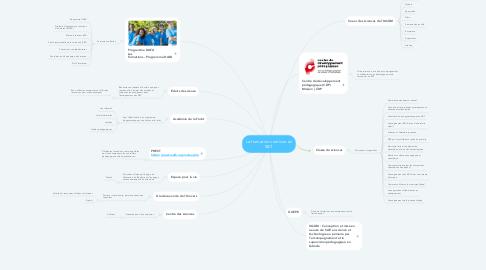 Mind Map: La formation continue en S&T