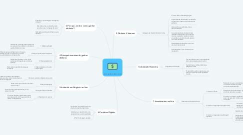 Mind Map: Como ganhar dinheiro on-line