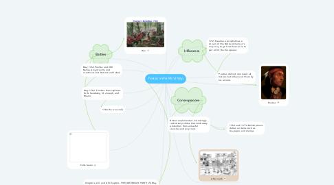 Mind Map: Pontiac's War Mind Map