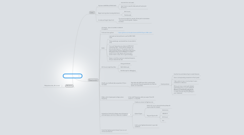 Mind Map: Lab 5 Feb 20/22