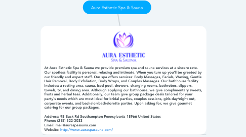 Mind Map: Aura Esthetic Spa & Sauna