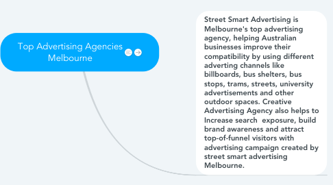 Mind Map: Top Advertising Agencies Melbourne