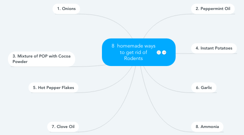 Mind Map: 8  homemade ways to get rid of Rodents