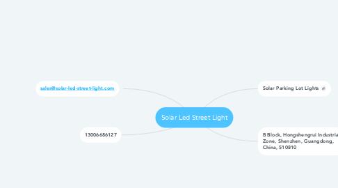 Mind Map: Solar Led Street Light