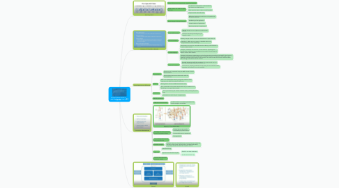 Mind Map: Privilege Escalation Attacks in AWS: How They Work, How To Stop Them