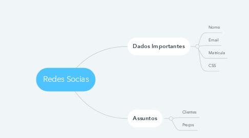 Mind Map: Redes Socias