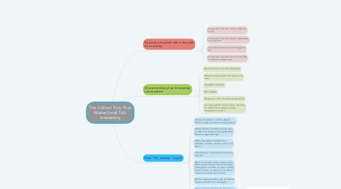 Mind Map: The 2-Word Trick That Makes Small Talk Interesting