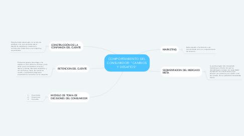 """Mind Map: COMPORTAMIENTO DEL CONSUMIDOR: """"CAMBIOS Y DESAFÍOS"""""""
