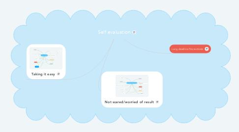 Mind Map: Self evaluation