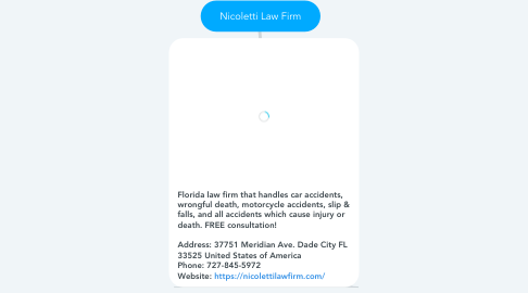 Mind Map: Nicoletti Law Firm