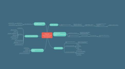 Mind Map: Neonatal hyperbilirubinemia Unconjugated