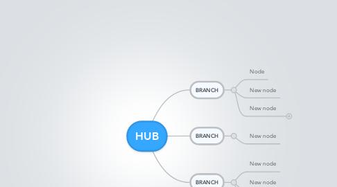 Mind Map: HUB
