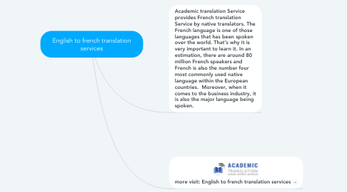 Mind Map: English to french translation services