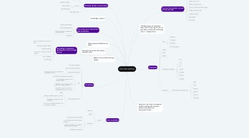 Mind Map: Data-Storytelling