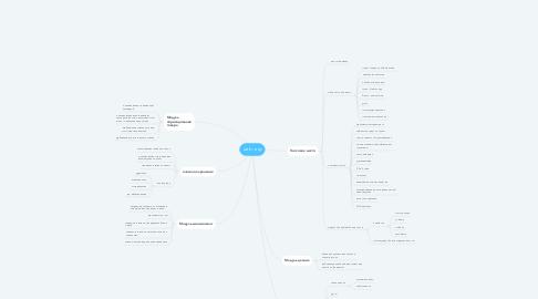 Mind Map: web - erp