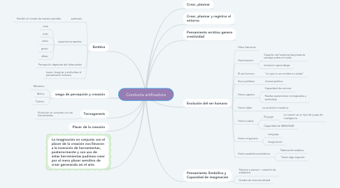 Mind Map: Conducta artificadora