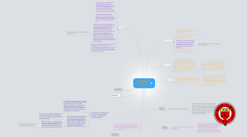Mind Map: Is the elimination of global poverty a realistic aim? Do you agree?