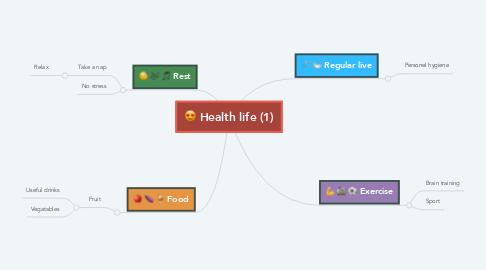 Mind Map: Health life (1)