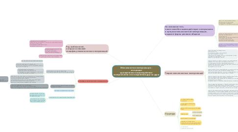 Mind Map: Межличностная коммуникация –  это процесс  одновременного взаимодействия  коммуникантов и их воздействия друг на друга