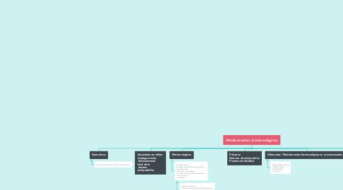 Mind Map: Medicamentos biotecnológicos