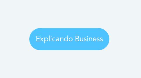 Mind Map: Explicando Business