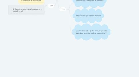 Mind Map: PROFISSÃO: MOTORISTA Ergonomia     Nr17