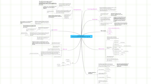 Mind Map: Trends of PEL Survey  Our Recommendations in Bold, Meta-analysis support Pink